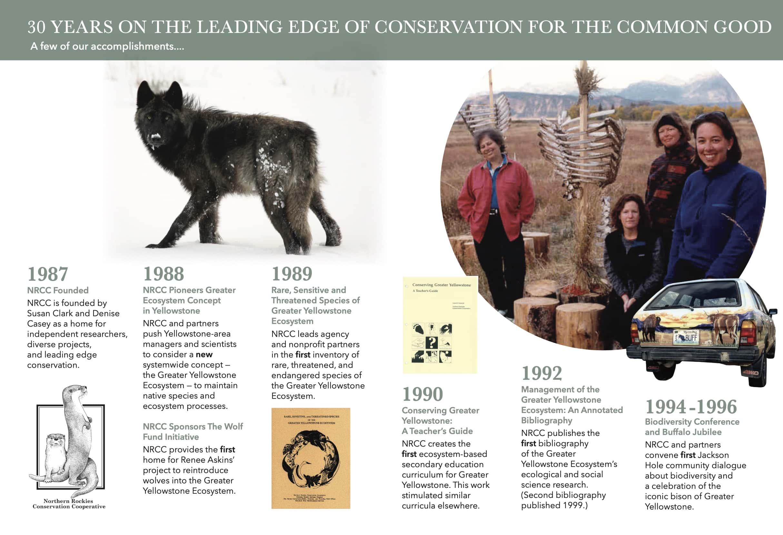 NRCC History Timeline
